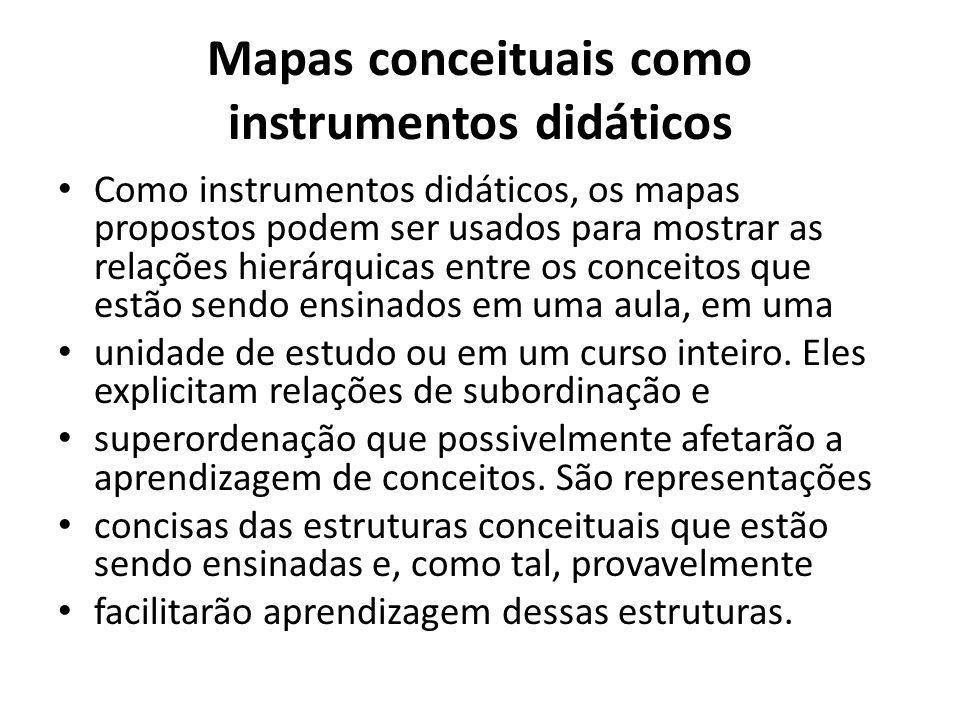 Mapas conceituais como instrumentos didáticos • Como instrumentos didáticos, os mapas propostos podem ser usados para mostrar as relações hierárquicas