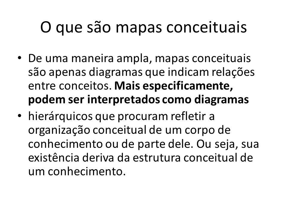 O que são mapas conceituais • De uma maneira ampla, mapas conceituais são apenas diagramas que indicam relações entre conceitos. Mais especificamente,