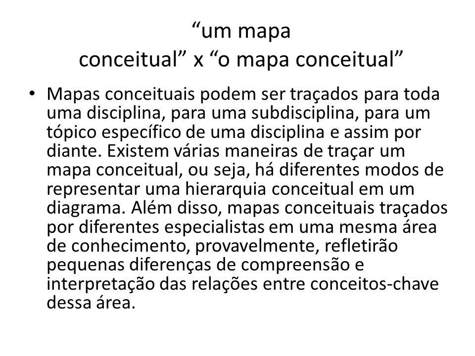 um mapa conceitual x o mapa conceitual • Mapas conceituais podem ser traçados para toda uma disciplina, para uma subdisciplina, para um tópico específico de uma disciplina e assim por diante.