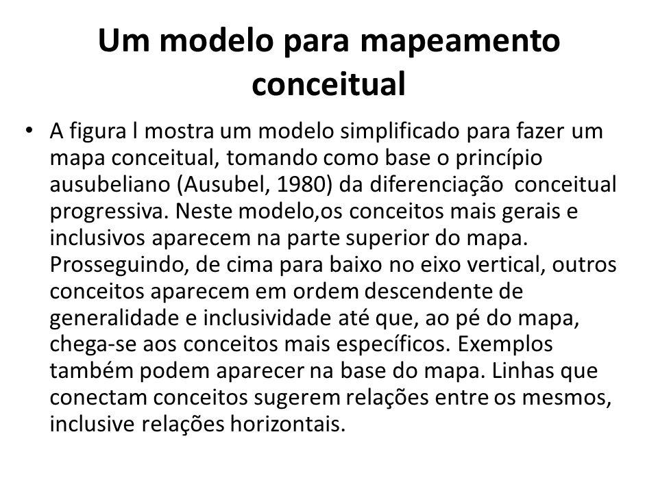 Um modelo para mapeamento conceitual • A figura l mostra um modelo simplificado para fazer um mapa conceitual, tomando como base o princípio ausubeliano (Ausubel, 1980) da diferenciação conceitual progressiva.