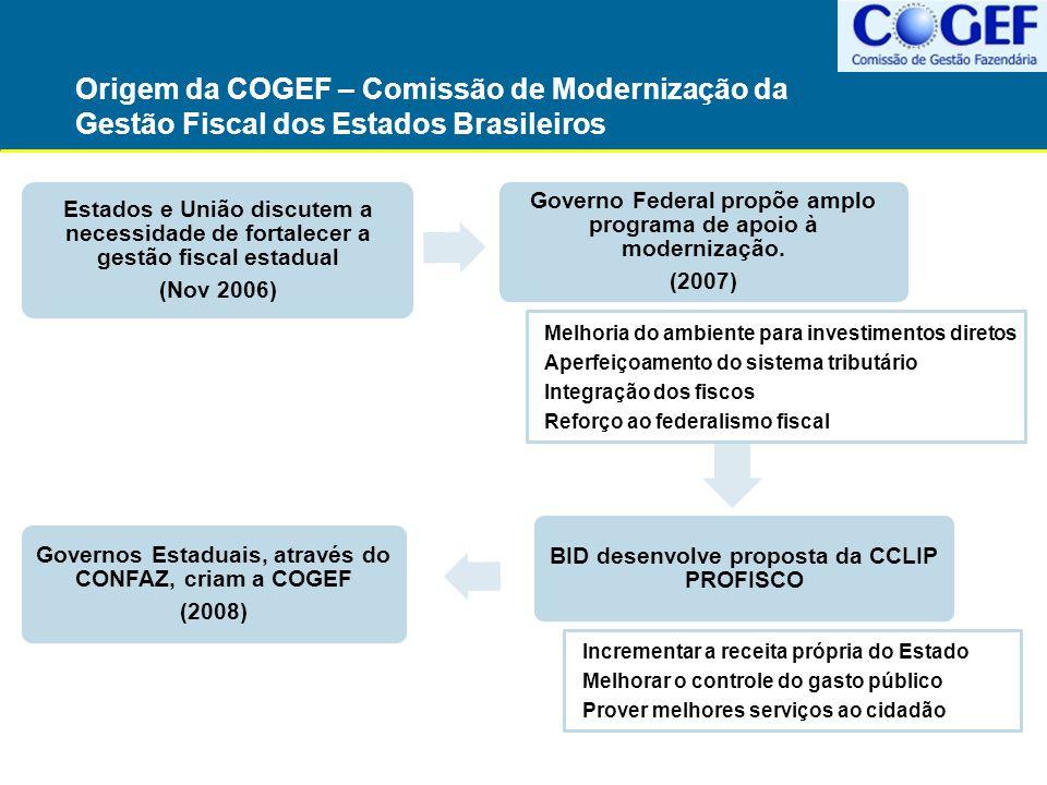 4 O contexto institucional onde atua a COGEF COTEPE GEFIN COGEF ENCATGDFAZ Missão Promover e articular ações de cooperação e integração entre os entes da Federação visando à modernização da gestão fiscal.