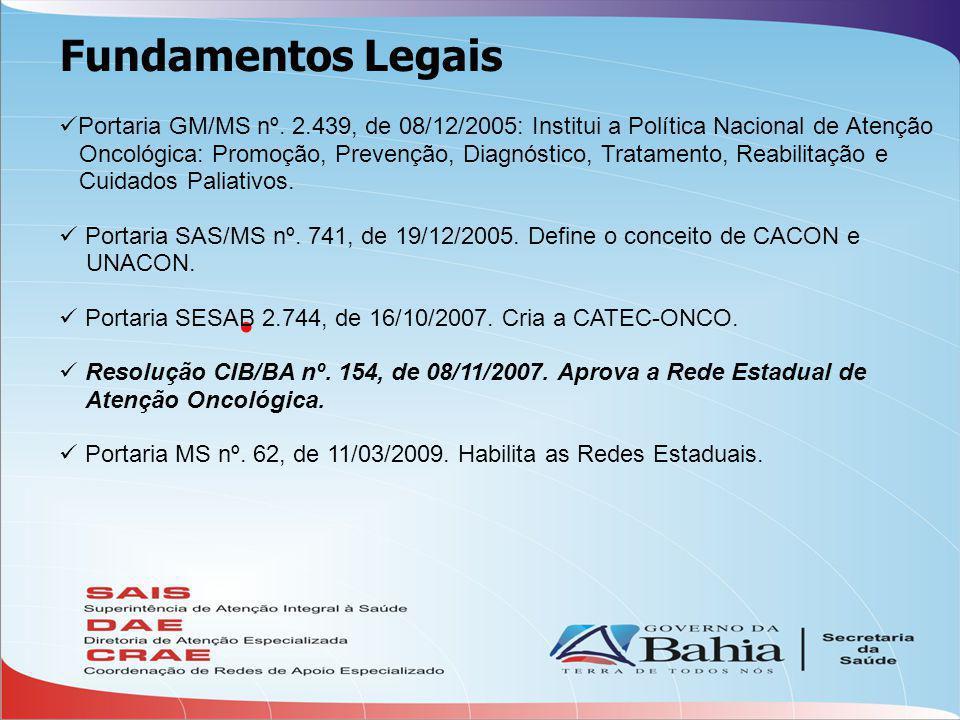  Fundamentos Legais  Portaria GM/MS nº.