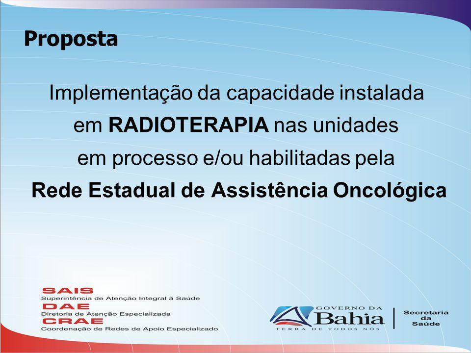 Proposta Implementação da capacidade instalada em RADIOTERAPIA nas unidades em processo e/ou habilitadas pela Rede Estadual de Assistência Oncológica