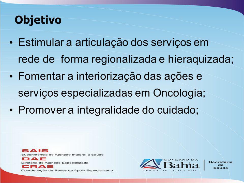 Objetivo • Estimular a articulação dos serviços em rede de forma regionalizada e hieraquizada; • Fomentar a interiorização das ações e serviços especializadas em Oncologia; • Promover a integralidade do cuidado;