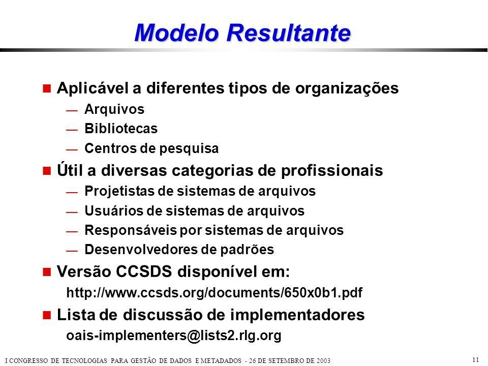 I CONGRESSO DE TECNOLOGIAS PARA GESTÃO DE DADOS E METADADOS - 26 DE SETEMBRO DE 2003 11 Modelo Resultante  Aplicável a diferentes tipos de organizaçõ