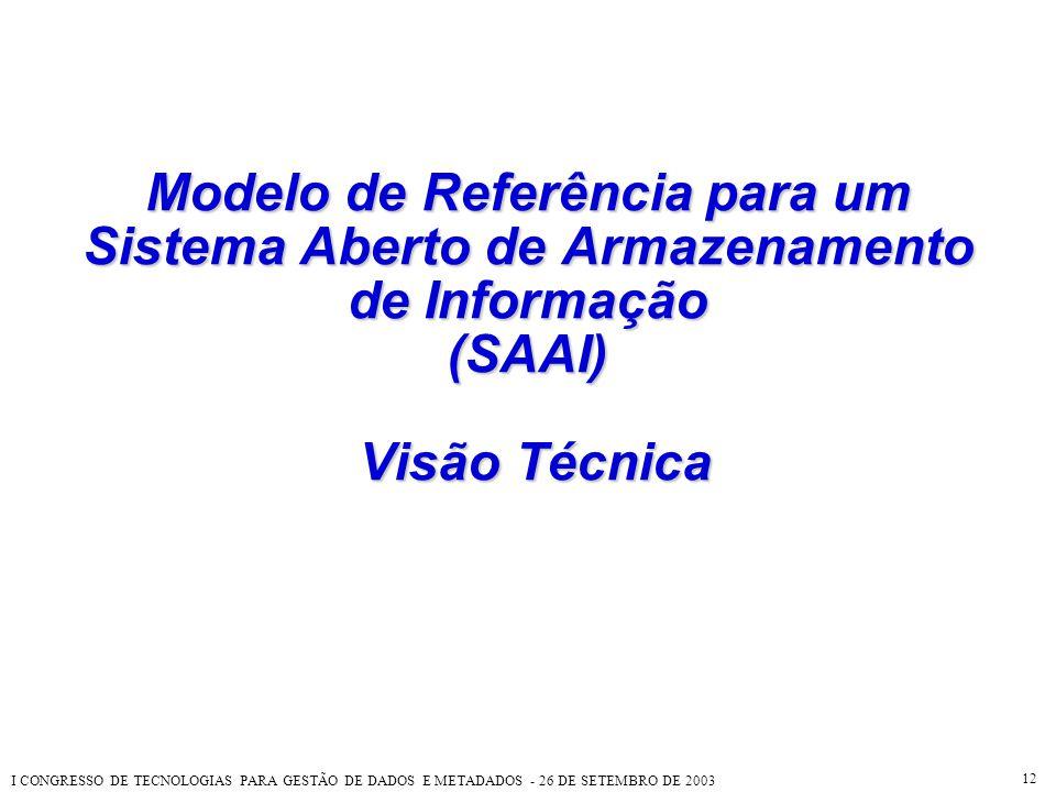 I CONGRESSO DE TECNOLOGIAS PARA GESTÃO DE DADOS E METADADOS - 26 DE SETEMBRO DE 2003 12 Modelo de Referência para um Sistema Aberto de Armazenamento d
