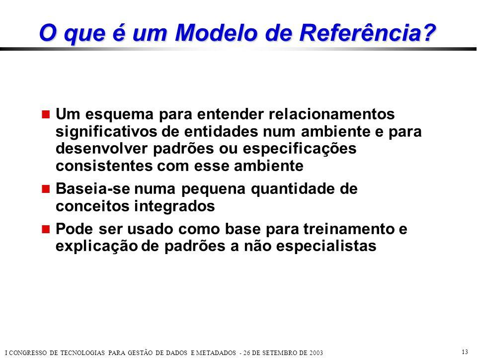 I CONGRESSO DE TECNOLOGIAS PARA GESTÃO DE DADOS E METADADOS - 26 DE SETEMBRO DE 2003 13 O que é um Modelo de Referência?  Um esquema para entender re