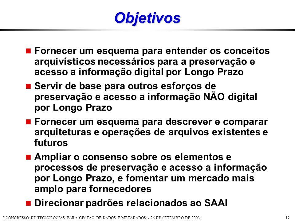 I CONGRESSO DE TECNOLOGIAS PARA GESTÃO DE DADOS E METADADOS - 26 DE SETEMBRO DE 2003 15 Objetivos  Fornecer um esquema para entender os conceitos arq