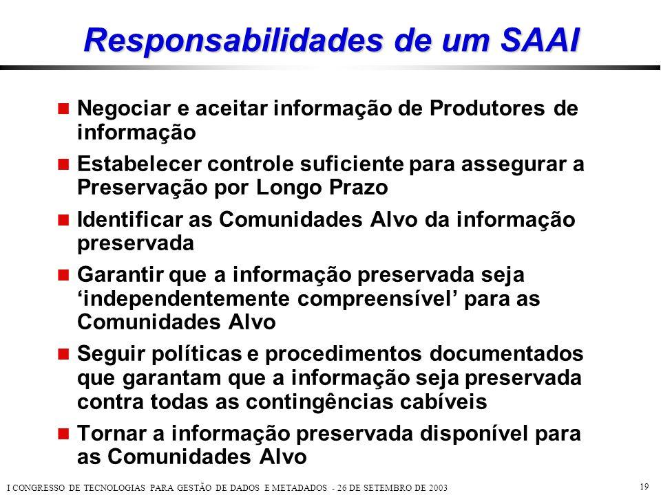 I CONGRESSO DE TECNOLOGIAS PARA GESTÃO DE DADOS E METADADOS - 26 DE SETEMBRO DE 2003 19  Negociar e aceitar informação de Produtores de informação 