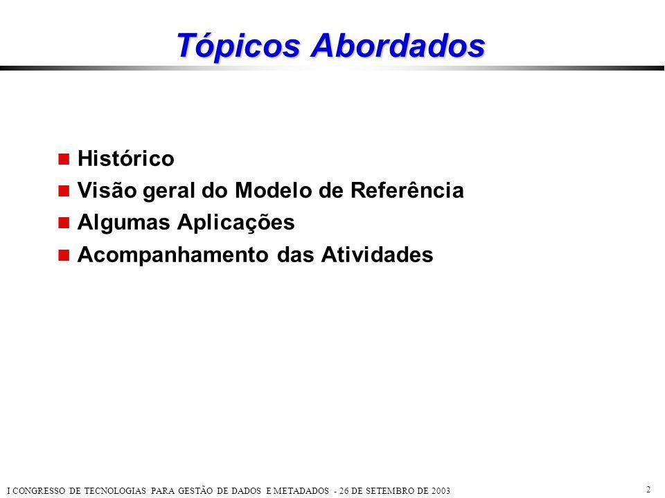 I CONGRESSO DE TECNOLOGIAS PARA GESTÃO DE DADOS E METADADOS - 26 DE SETEMBRO DE 2003 2 Tópicos Abordados  Histórico  Visão geral do Modelo de Referê