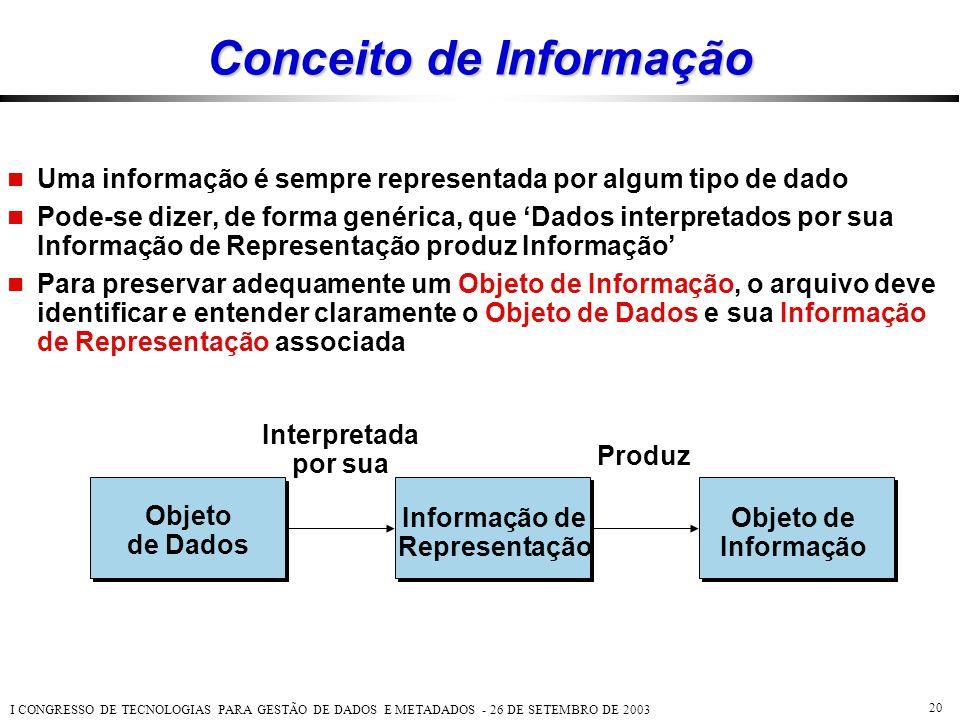 I CONGRESSO DE TECNOLOGIAS PARA GESTÃO DE DADOS E METADADOS - 26 DE SETEMBRO DE 2003 20 Conceito de Informação  Uma informação é sempre representada