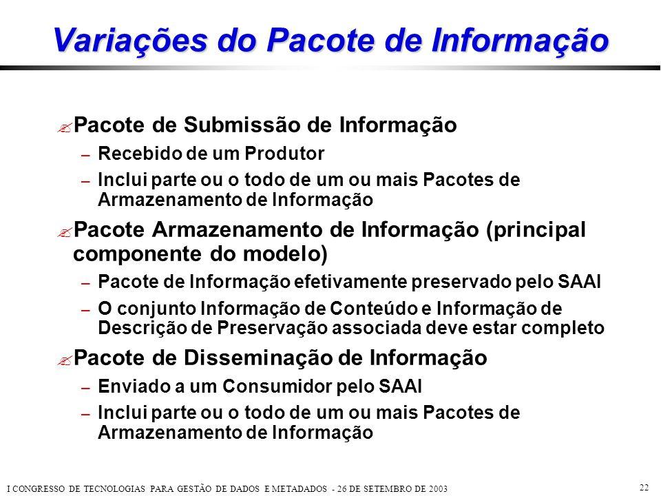 I CONGRESSO DE TECNOLOGIAS PARA GESTÃO DE DADOS E METADADOS - 26 DE SETEMBRO DE 2003 22 Variações do Pacote de Informação  Pacote de Submissão de Inf