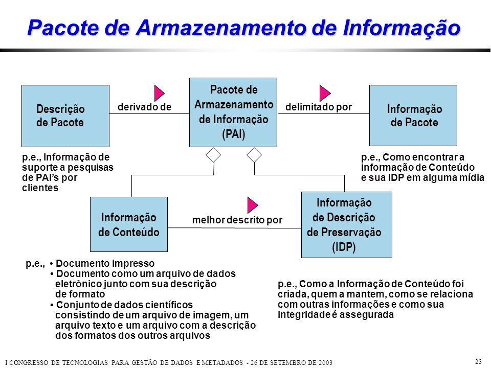 I CONGRESSO DE TECNOLOGIAS PARA GESTÃO DE DADOS E METADADOS - 26 DE SETEMBRO DE 2003 23 Pacote de Armazenamento de Informação Pacote de Armazenamento