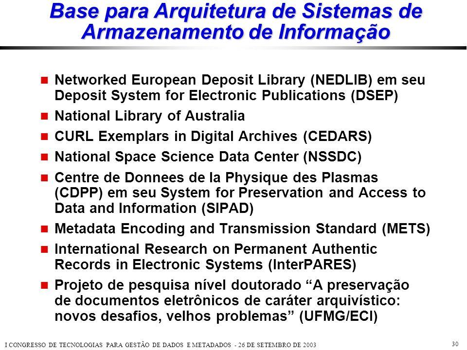 I CONGRESSO DE TECNOLOGIAS PARA GESTÃO DE DADOS E METADADOS - 26 DE SETEMBRO DE 2003 30 Base para Arquitetura de Sistemas de Armazenamento de Informaç