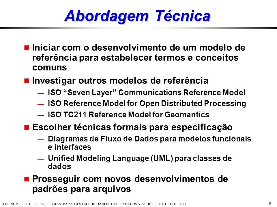 I CONGRESSO DE TECNOLOGIAS PARA GESTÃO DE DADOS E METADADOS - 26 DE SETEMBRO DE 2003 9 Abordagem Técnica  Iniciar com o desenvolvimento de um modelo
