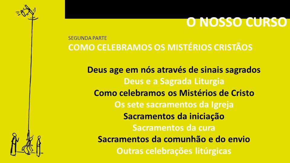 15 FEV  APRESENTAÇÃO DEUS AGE EM NÓS ATRAVÉS DE SINAIS SAGRADOS DEUS E A SAGRADA LITURGIA 29 FEV   COMO CELEBRAMOS OS MISTÉRIOS DE CRISTO 14 MAR   OS 7 SACRAMENTOS DA IGREJA SACRAMENTOS DE INICIAÇÃO (BAPTISMO, CONFIRMAÇÃO) 28 MAR   SACRAMENTOS DE INICIAÇÃO (EUCARISTIA) 11 ABR   SACRAMENTOS DE CURA (PENITÊNCIA E UNÇÃO DOS ENFERMOS) 2 MAI   SACRAMENTOS DA COMUNHÃO E DO ENVIO (ORDEM E MATRIMÓNIO) 23 MAI   OUTRAS CELEBRAÇÕES LITÚRGICAS/ CONCLUSÃO DATAS SEGUNDA PARTE COMO CELEBRAMOS OS MISTÉRIOS CRISTÃOS DATAS