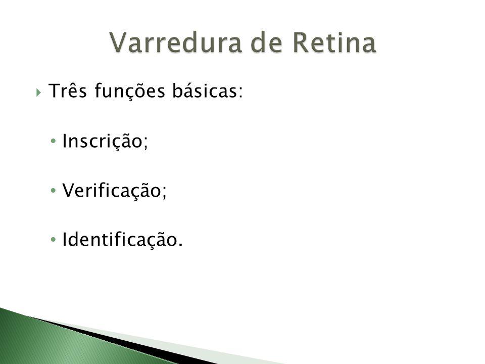  Três funções básicas: • Inscrição; • Verificação; • Identificação.