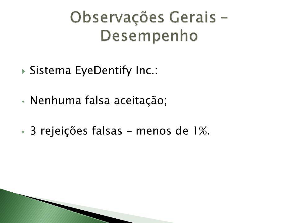  Sistema EyeDentify Inc.: • Nenhuma falsa aceitação; • 3 rejeições falsas – menos de 1%.