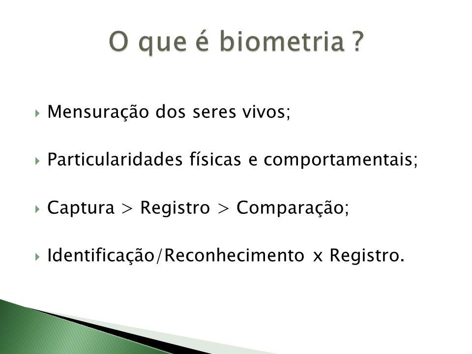  Mensuração dos seres vivos;  Particularidades físicas e comportamentais;  Captura > Registro > Comparação;  Identificação/Reconhecimento x Registro.