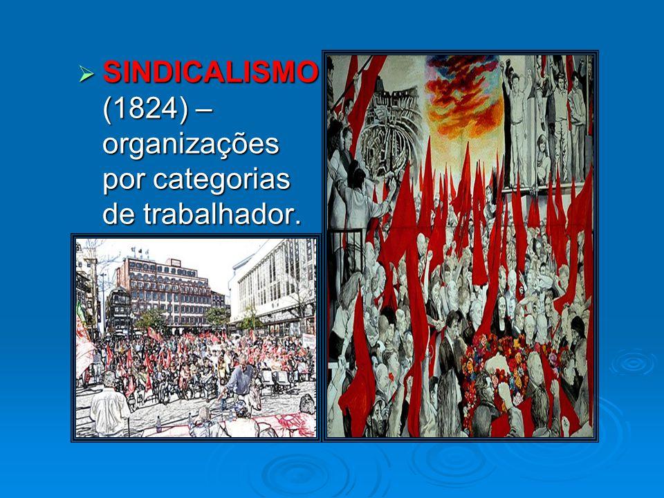  SINDICALISMO (1824) – organizações por categorias de trabalhador.