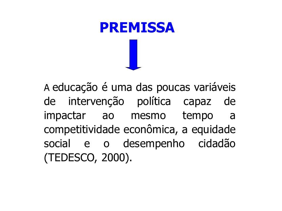 A educação é uma das poucas variáveis de intervenção política capaz de impactar ao mesmo tempo a competitividade econômica, a equidade social e o dese