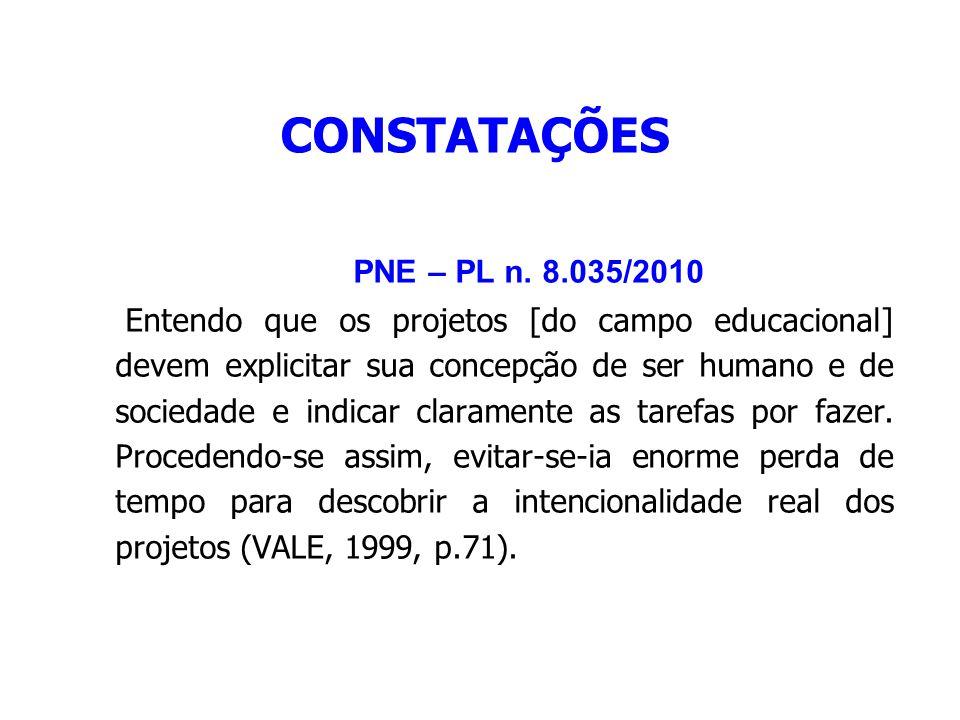 PNE – PL n. 8.035/2010 Entendo que os projetos [do campo educacional] devem explicitar sua concepção de ser humano e de sociedade e indicar claramente