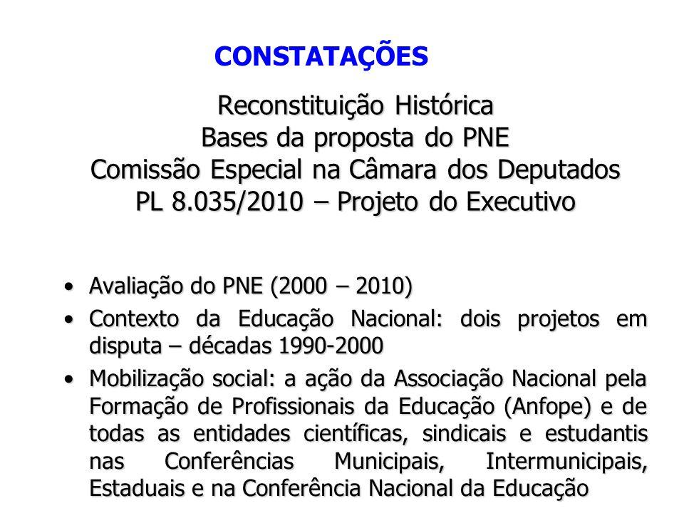 Reconstituição Histórica Bases da proposta do PNE Comissão Especial na Câmara dos Deputados PL 8.035/2010 – Projeto do Executivo •Avaliação do PNE (20