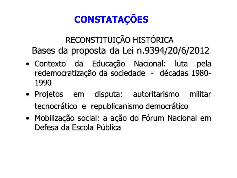 RECONSTITUIÇÃO HISTÓRICA Bases da proposta da Lei n.9394/20/6/2012 •Contexto da Educação Nacional: luta pela redemocratização da sociedade - décadas 1