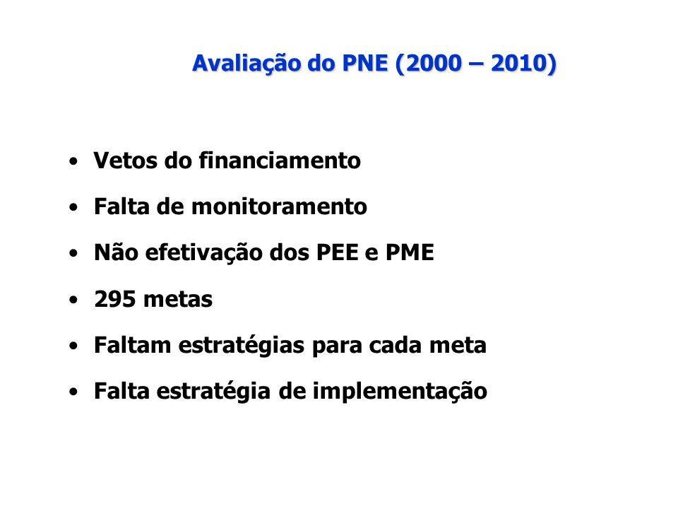 Avaliação do PNE (2000 – 2010) •Vetos do financiamento •Falta de monitoramento •Não efetivação dos PEE e PME •295 metas •Faltam estratégias para cada