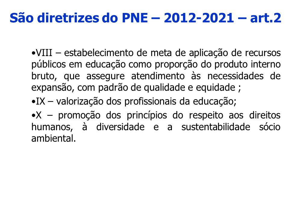 São diretrizes do PNE – 2012-2021 – art.2 •VIII – estabelecimento de meta de aplicação de recursos públicos em educação como proporção do produto inte