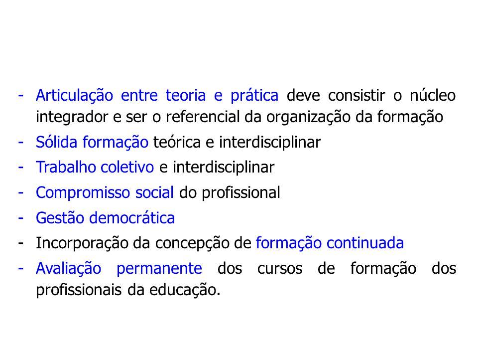 -Articulação entre teoria e prática deve consistir o núcleo integrador e ser o referencial da organização da formação -Sólida formação teórica e inter