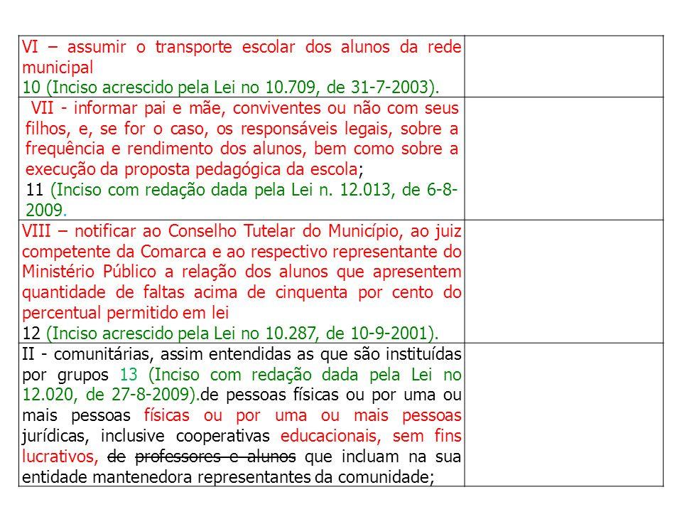 VI – assumir o transporte escolar dos alunos da rede municipal 10 (Inciso acrescido pela Lei no 10.709, de 31-7-2003). VII - informar pai e mãe, convi