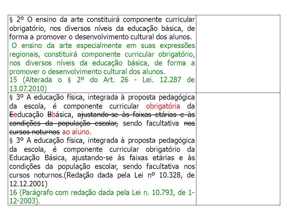 § 2º O ensino da arte constituirá componente curricular obrigatório, nos diversos níveis da educação básica, de forma a promover o desenvolvimento cul