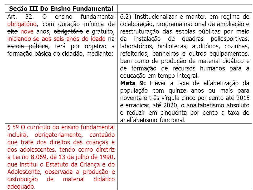 Seção III Do Ensino Fundamental Art. 32. O ensino fundamental obrigatório, com duração mínima de oito nove anos, obrigatório e gratuito, iniciando-se