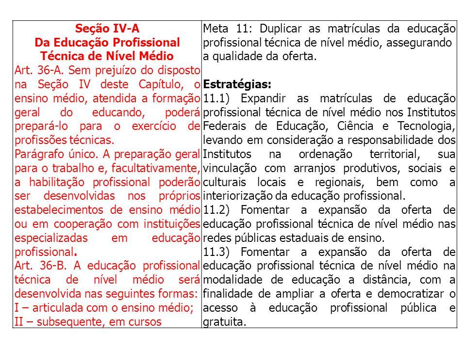 Seção IV-A Da Educação Profissional Técnica de Nível Médio Art. 36-A. Sem prejuízo do disposto na Seção IV deste Capítulo, o ensino médio, atendida a