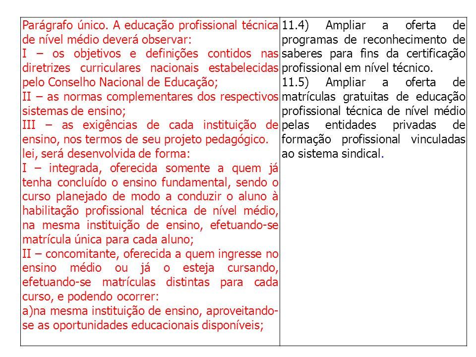 Parágrafo único. A educação profissional técnica de nível médio deverá observar: I – os objetivos e definições contidos nas diretrizes curriculares na