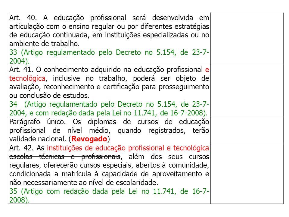 Art. 40. A educação profissional será desenvolvida em articulação com o ensino regular ou por diferentes estratégias de educação continuada, em instit