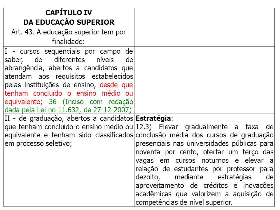 CAPÍTULO IV DA EDUCAÇÃO SUPERIOR Art. 43. A educação superior tem por finalidade: I - cursos seqüenciais por campo de saber, de diferentes níveis de a
