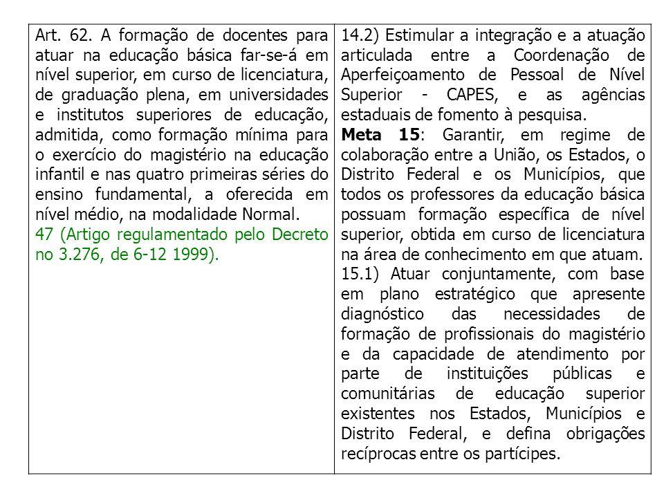 Art. 62. A formação de docentes para atuar na educação básica far-se-á em nível superior, em curso de licenciatura, de graduação plena, em universidad