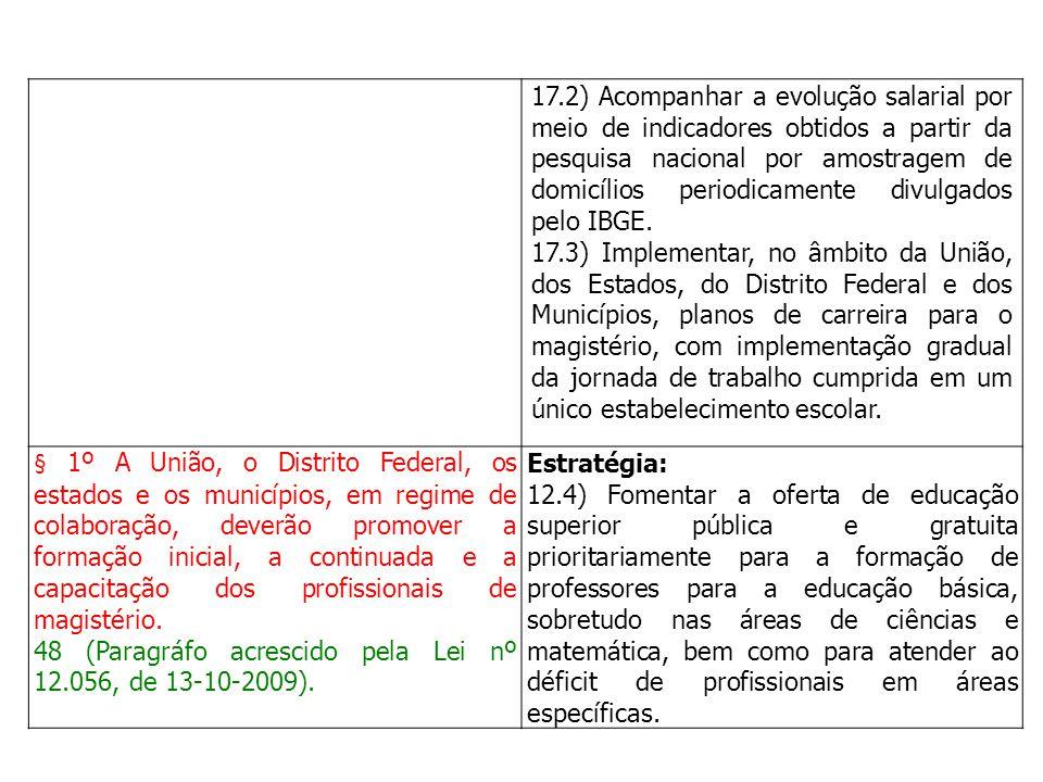 17.2) Acompanhar a evolução salarial por meio de indicadores obtidos a partir da pesquisa nacional por amostragem de domicílios periodicamente divulga