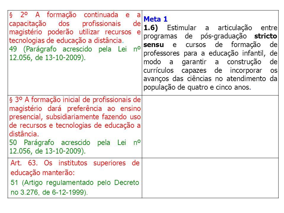 § 2º A formação continuada e a capacitação dos profissionais de magistério poderão utilizar recursos e tecnologias de educação a distância. 49 (Parágr