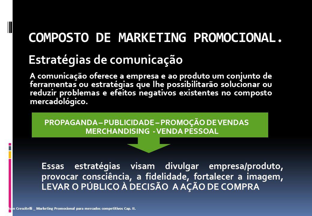 COMPOSTO DE MARKETING PROMOCIONAL. Edson Crescitelli _ Marketing Promocional para mercados competitivos Cap. II. Estratégias de comunicação A comunica