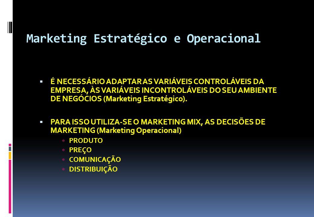 Marketing Estratégico e Operacional  É NECESSÁRIO ADAPTAR AS VARIÁVEIS CONTROLÁVEIS DA EMPRESA, ÀS VARIÁVEIS INCONTROLÁVEIS DO SEU AMBIENTE DE NEGÓCI