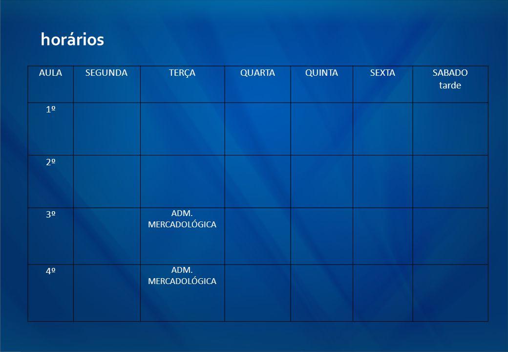 Método e características •Fonte de dados:  primários e secundários.