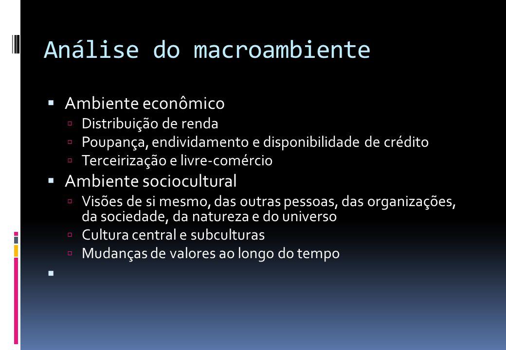 Análise do macroambiente  Ambiente econômico  Distribuição de renda  Poupança, endividamento e disponibilidade de crédito  Terceirização e livre-c