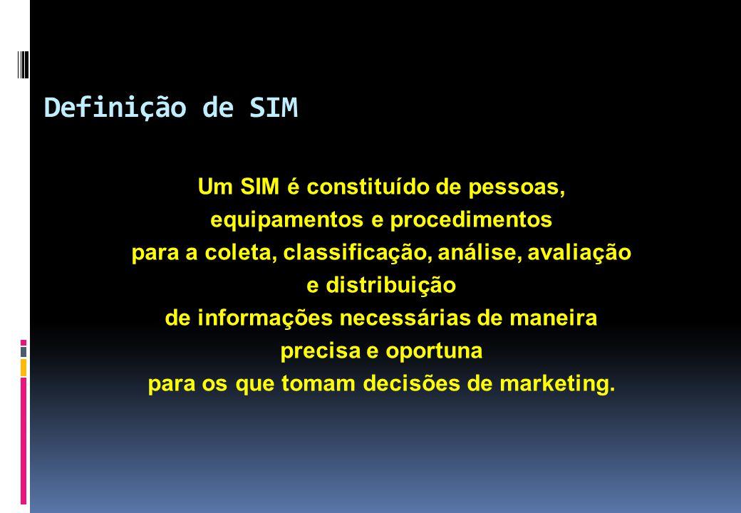 Definição de SIM Um SIM é constituído de pessoas, equipamentos e procedimentos para a coleta, classificação, análise, avaliação e distribuição de info