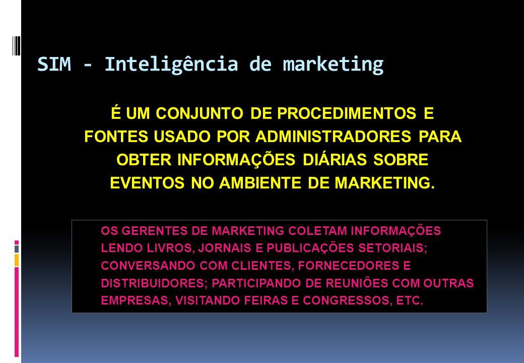 SIM - Inteligência de marketing É UM CONJUNTO DE PROCEDIMENTOS E FONTES USADO POR ADMINISTRADORES PARA OBTER INFORMAÇÕES DIÁRIAS SOBRE EVENTOS NO AMBI