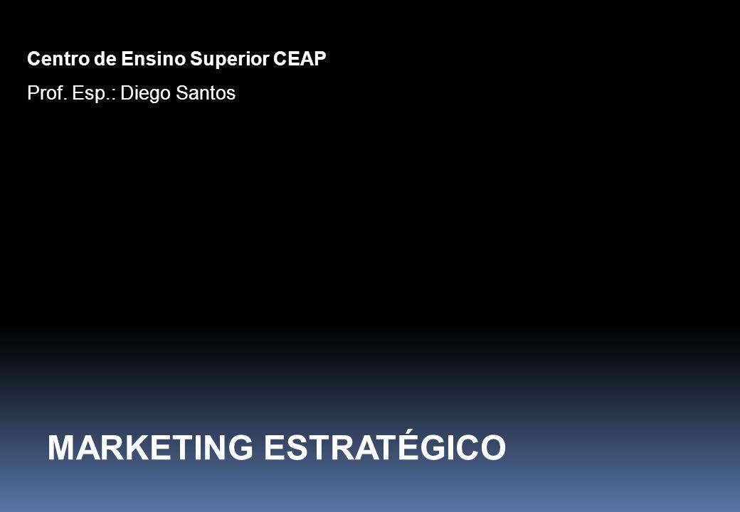 Centro de Ensino Superior CEAP Prof. Esp.: Diego Santos MARKETING ESTRATÉGICO