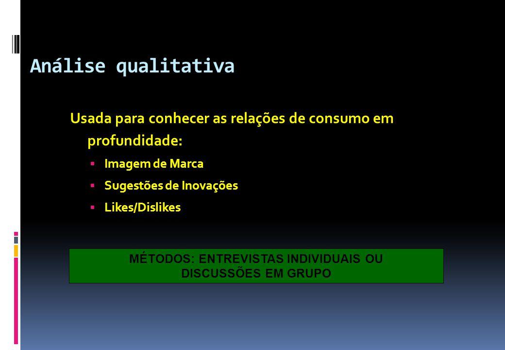MÉTODOS: ENTREVISTAS INDIVIDUAIS OU DISCUSSÕES EM GRUPO Análise qualitativa Usada para conhecer as relações de consumo em profundidade:  Imagem de Ma