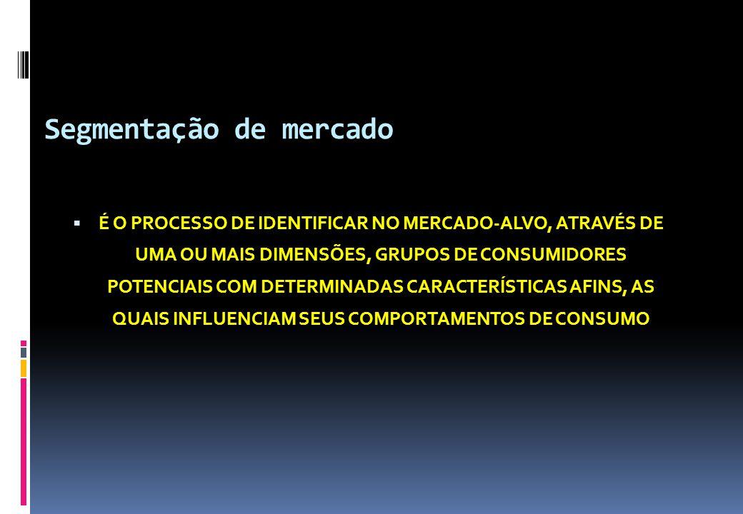 Segmentação de mercado  É O PROCESSO DE IDENTIFICAR NO MERCADO-ALVO, ATRAVÉS DE UMA OU MAIS DIMENSÕES, GRUPOS DE CONSUMIDORES POTENCIAIS COM DETERMIN